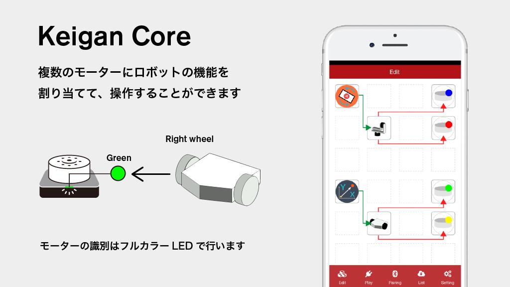 画像に alt 属性が指定されていません。ファイル名: core_app_make_robot.jpg